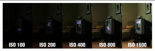 Пример увеличения параметра ISO в темной комнате