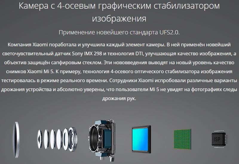 Настройка камеры Mi 5 серии