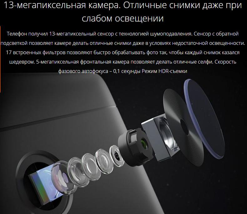 камера смартфона сяоми