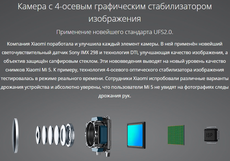 камера Xiaomi Mi 5