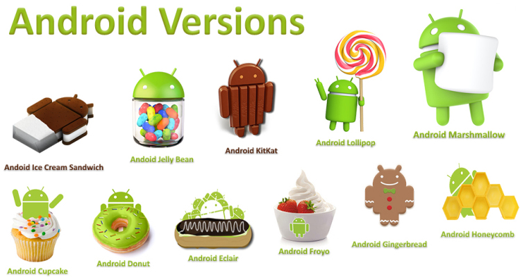 версии Android на телефонах сяоми