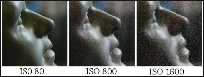 настройка ISO камеры сяоми