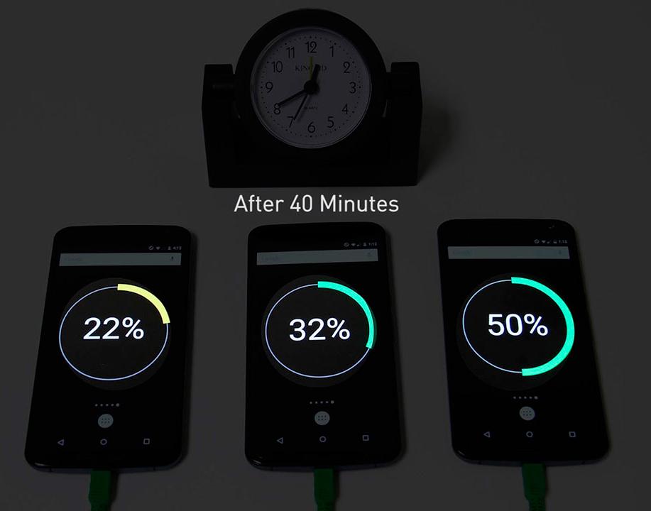 принцип действия Quick Charge