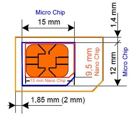шаблон обрезки сим карты сяоми