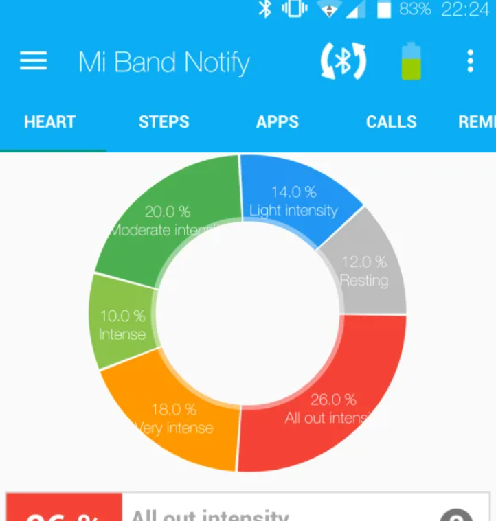Notify&Fitness for Mi Band